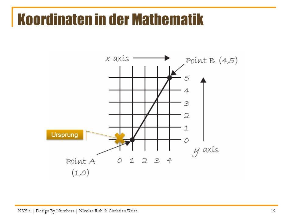 Koordinaten in der Mathematik NKSA | Design By Numbers | Nicolas Ruh & Christian Wüst Ursprung 19