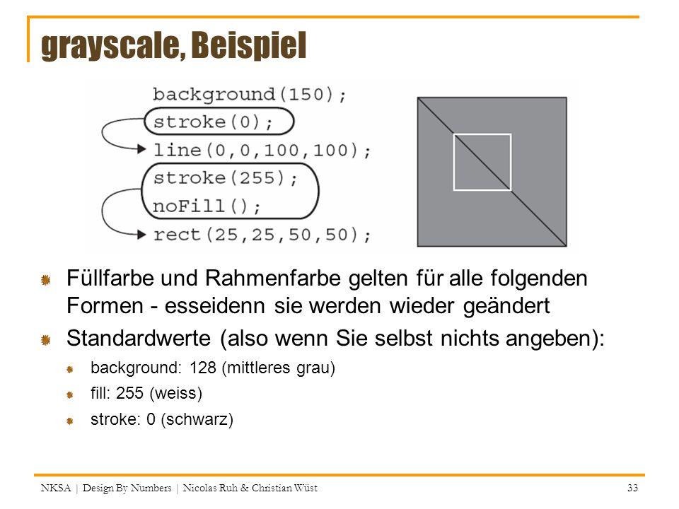 grayscale, Beispiel Füllfarbe und Rahmenfarbe gelten für alle folgenden Formen - esseidenn sie werden wieder geändert Standardwerte (also wenn Sie sel