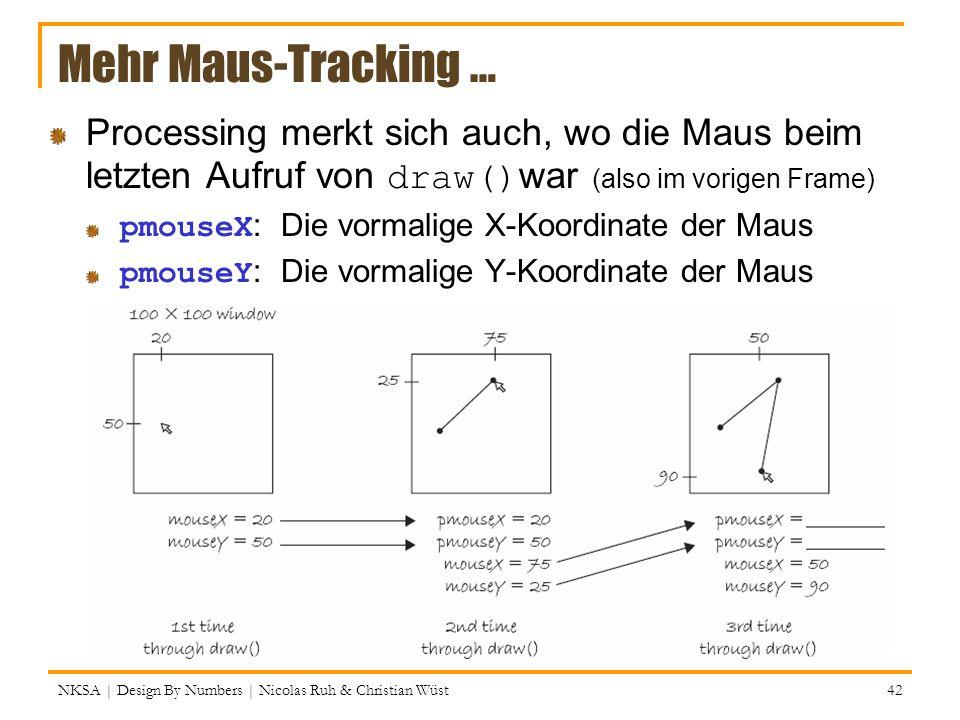 Mehr Maus-Tracking … Processing merkt sich auch, wo die Maus beim letzten Aufruf von draw() war (also im vorigen Frame) pmouseX : Die vormalige X-Koor