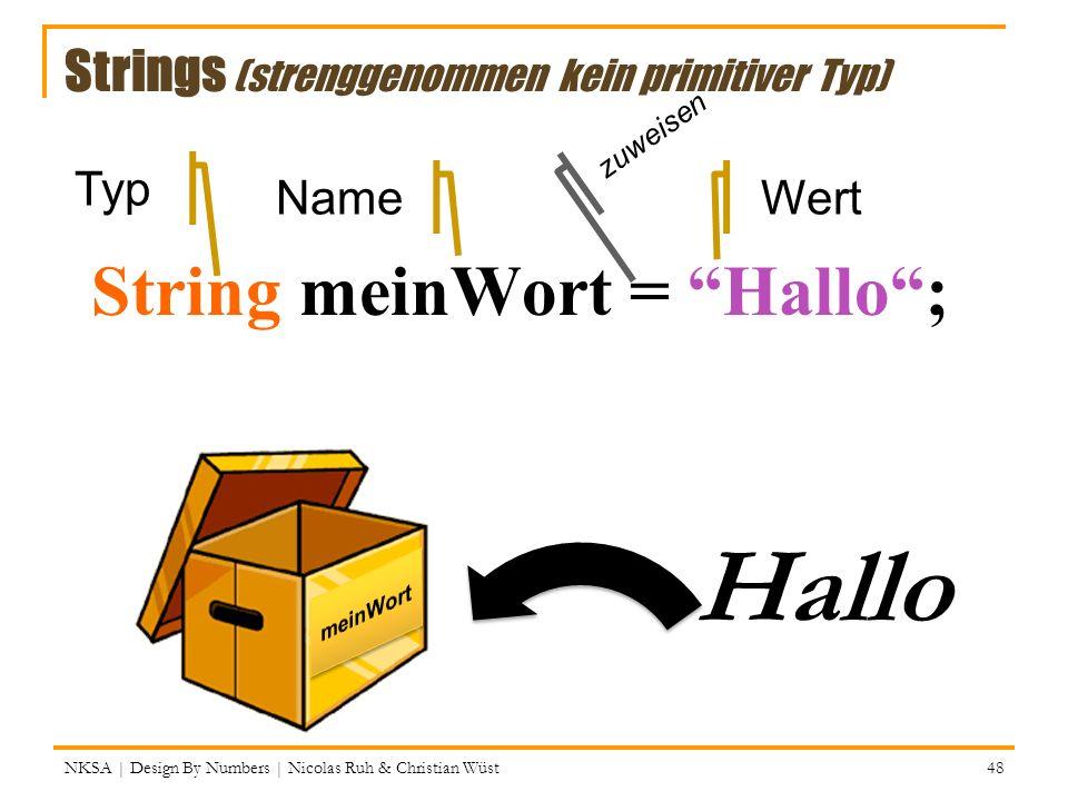 zuweisen Strings (strenggenommen kein primitiver Typ) String meinWort = Hallo; Hallo Name Typ Wert = NKSA | Design By Numbers | Nicolas Ruh & Christia