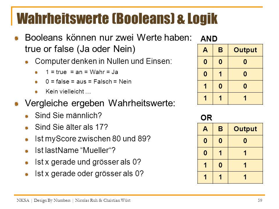 NKSA | Design By Numbers | Nicolas Ruh & Christian Wüst 59 Wahrheitswerte (Booleans) & Logik Booleans können nur zwei Werte haben: true or false (Ja o