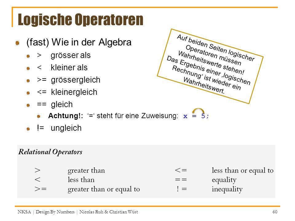 NKSA | Design By Numbers | Nicolas Ruh & Christian Wüst 60 Logische Operatoren (fast) Wie in der Algebra > grösser als < kleiner als >= grössergleich