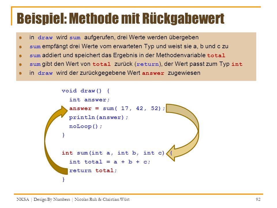Beispiel: Methode mit Rückgabewert NKSA | Design By Numbers | Nicolas Ruh & Christian Wüst 92 in draw wird sum aufgerufen, drei Werte werden übergeben