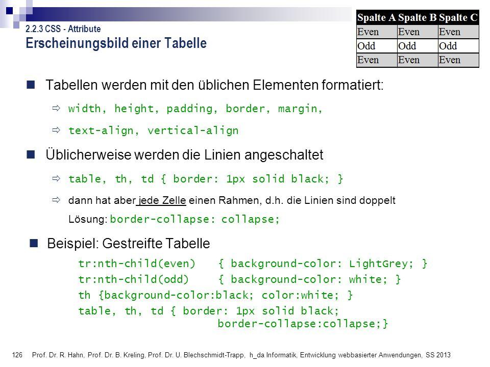 126 Erscheinungsbild einer Tabelle Tabellen werden mit den üblichen Elementen formatiert: width, height, padding, border, margin, text-align, vertical