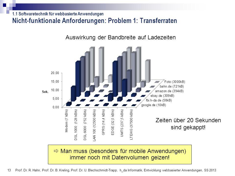 13 Prof. Dr. R. Hahn, Prof. Dr. B. Kreling, Prof. Dr. U. Blechschmidt-Trapp, h_da Informatik, Entwicklung webbasierter Anwendungen, SS 2013 Man muss (