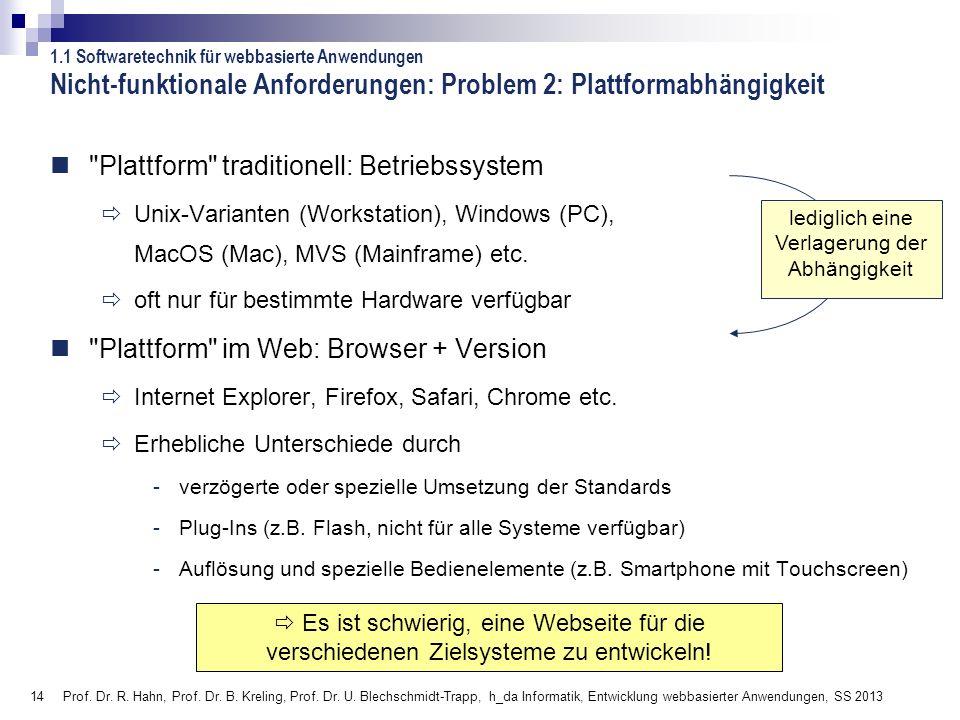 14 Prof. Dr. R. Hahn, Prof. Dr. B. Kreling, Prof. Dr. U. Blechschmidt-Trapp, h_da Informatik, Entwicklung webbasierter Anwendungen, SS 2013 Nicht-funk