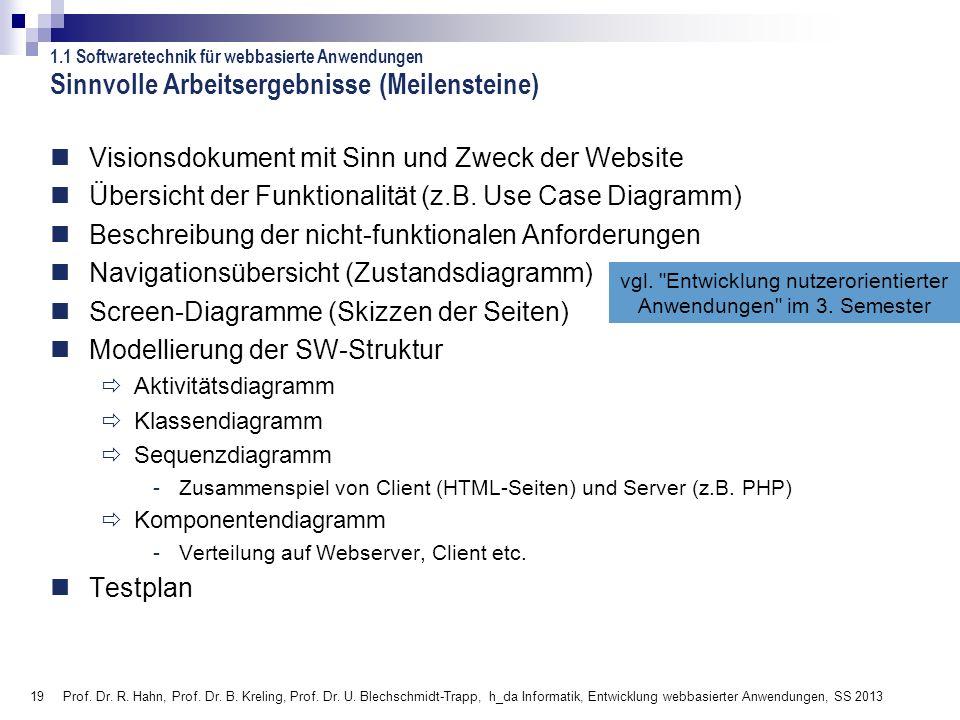 19 Prof. Dr. R. Hahn, Prof. Dr. B. Kreling, Prof. Dr. U. Blechschmidt-Trapp, h_da Informatik, Entwicklung webbasierter Anwendungen, SS 2013 Sinnvolle