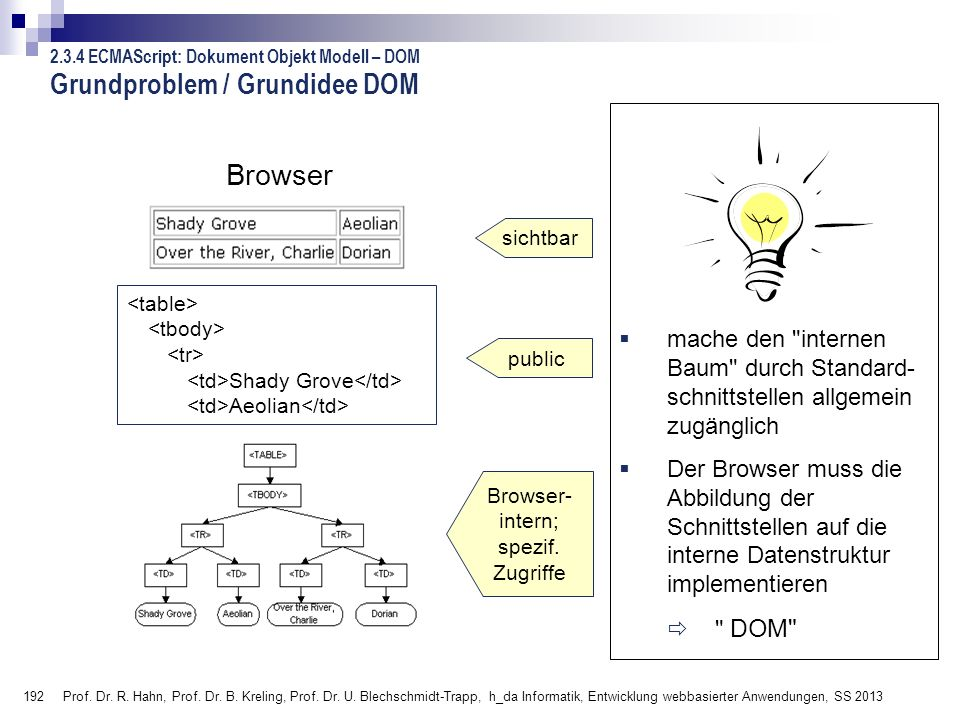 192 Prof. Dr. R. Hahn, Prof. Dr. B. Kreling, Prof. Dr. U. Blechschmidt-Trapp, h_da Informatik, Entwicklung webbasierter Anwendungen, SS 2013 Shady Gro