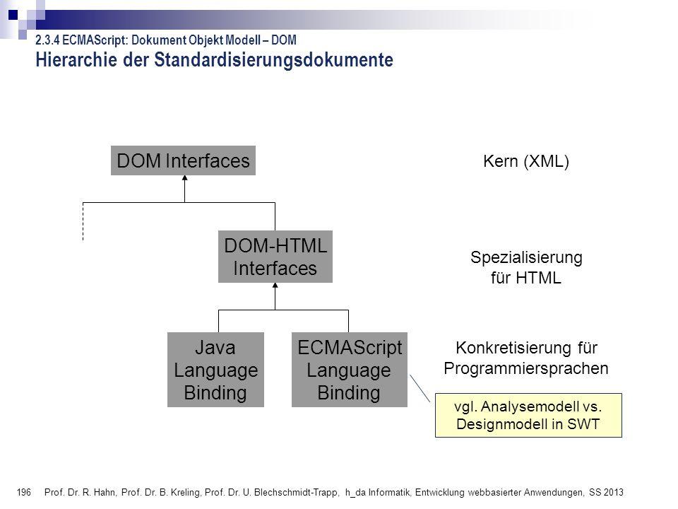 196 Prof. Dr. R. Hahn, Prof. Dr. B. Kreling, Prof. Dr. U. Blechschmidt-Trapp, h_da Informatik, Entwicklung webbasierter Anwendungen, SS 2013 DOM Inter