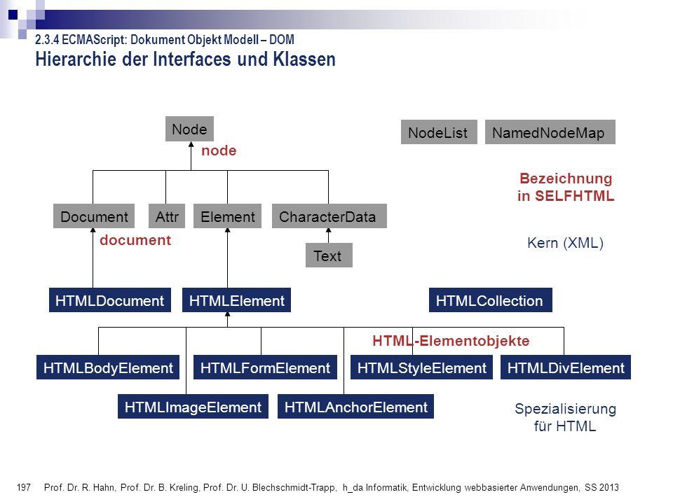 197 Prof. Dr. R. Hahn, Prof. Dr. B. Kreling, Prof. Dr. U. Blechschmidt-Trapp, h_da Informatik, Entwicklung webbasierter Anwendungen, SS 2013 Node Elem