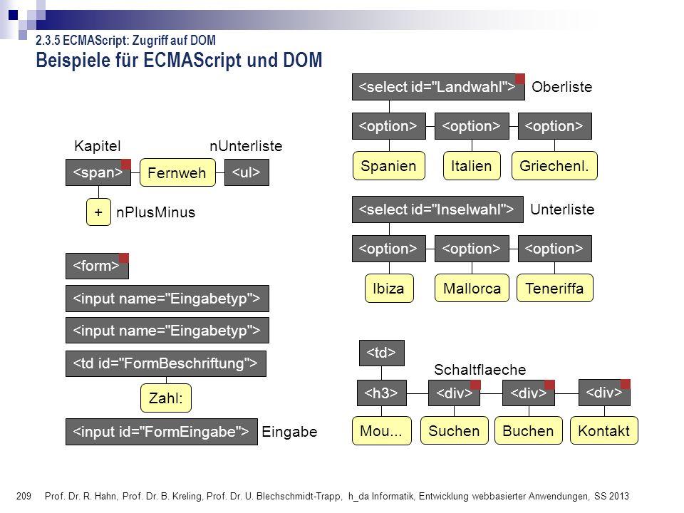 209 Prof. Dr. R. Hahn, Prof. Dr. B. Kreling, Prof. Dr. U. Blechschmidt-Trapp, h_da Informatik, Entwicklung webbasierter Anwendungen, SS 2013 Spanien I