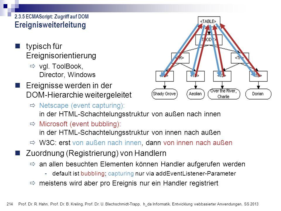 214 Prof. Dr. R. Hahn, Prof. Dr. B. Kreling, Prof. Dr. U. Blechschmidt-Trapp, h_da Informatik, Entwicklung webbasierter Anwendungen, SS 2013 Ereignisw