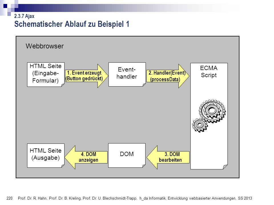 220 Prof. Dr. R. Hahn, Prof. Dr. B. Kreling, Prof. Dr. U. Blechschmidt-Trapp, h_da Informatik, Entwicklung webbasierter Anwendungen, SS 2013 Webbrowse