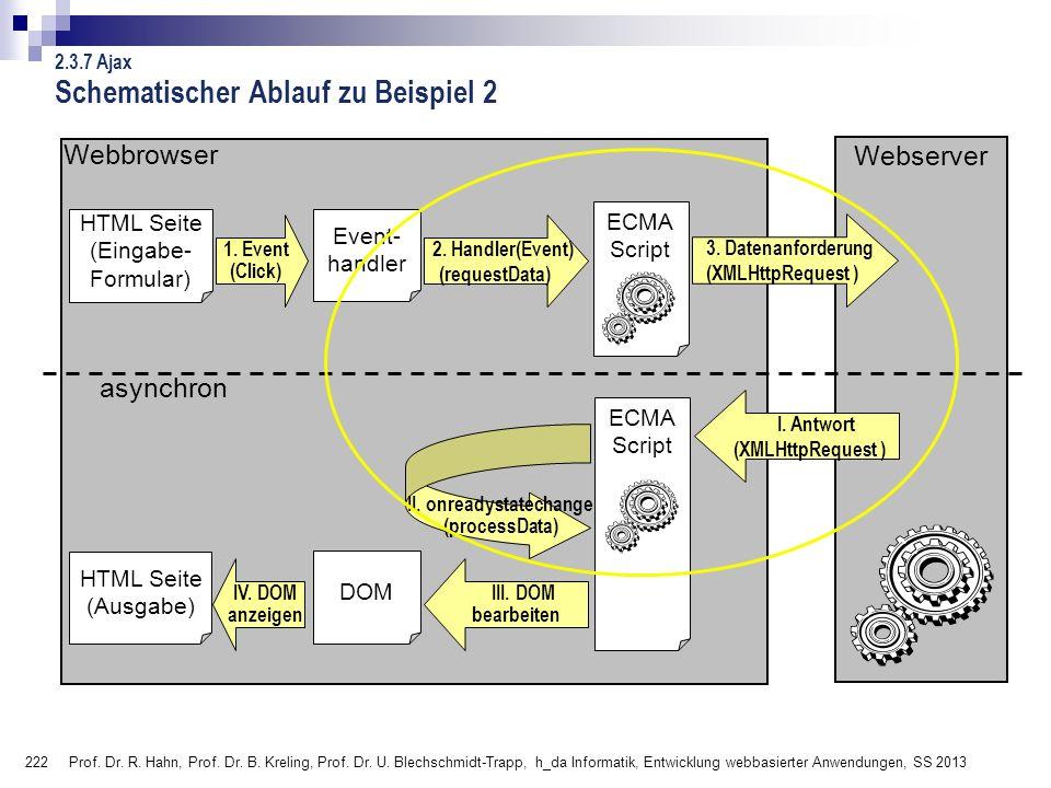 222 Prof. Dr. R. Hahn, Prof. Dr. B. Kreling, Prof. Dr. U. Blechschmidt-Trapp, h_da Informatik, Entwicklung webbasierter Anwendungen, SS 2013 Webbrowse