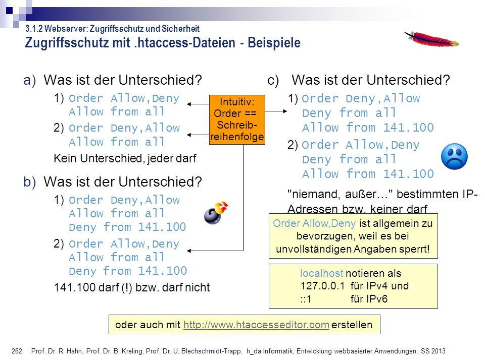 262 Prof. Dr. R. Hahn, Prof. Dr. B. Kreling, Prof. Dr. U. Blechschmidt-Trapp, h_da Informatik, Entwicklung webbasierter Anwendungen, SS 2013 Zugriffss