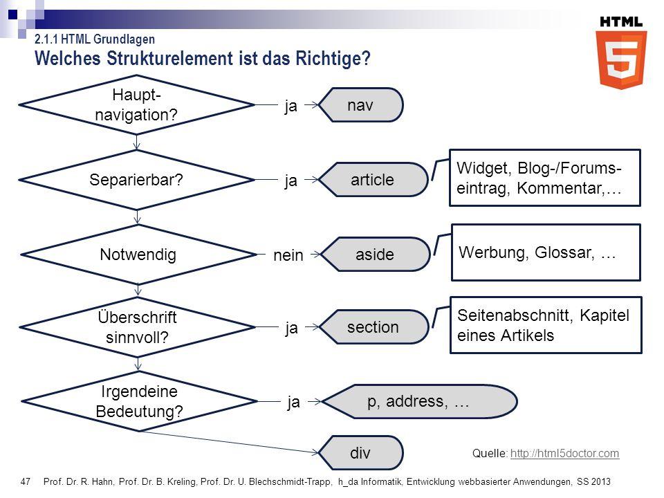 47 Prof. Dr. R. Hahn, Prof. Dr. B. Kreling, Prof. Dr. U. Blechschmidt-Trapp, h_da Informatik, Entwicklung webbasierter Anwendungen, SS 2013 Welches St
