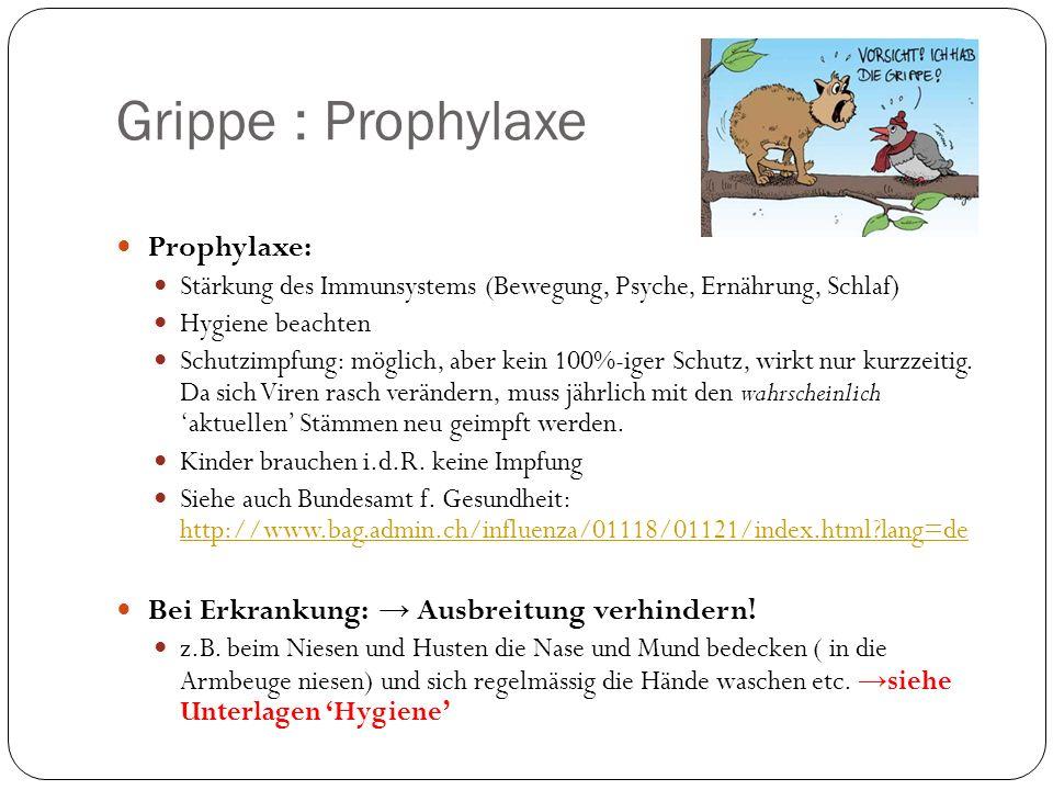 Grippe : Prophylaxe Prophylaxe: Stärkung des Immunsystems (Bewegung, Psyche, Ernährung, Schlaf) Hygiene beachten Schutzimpfung: möglich, aber kein 100%-iger Schutz, wirkt nur kurzzeitig.
