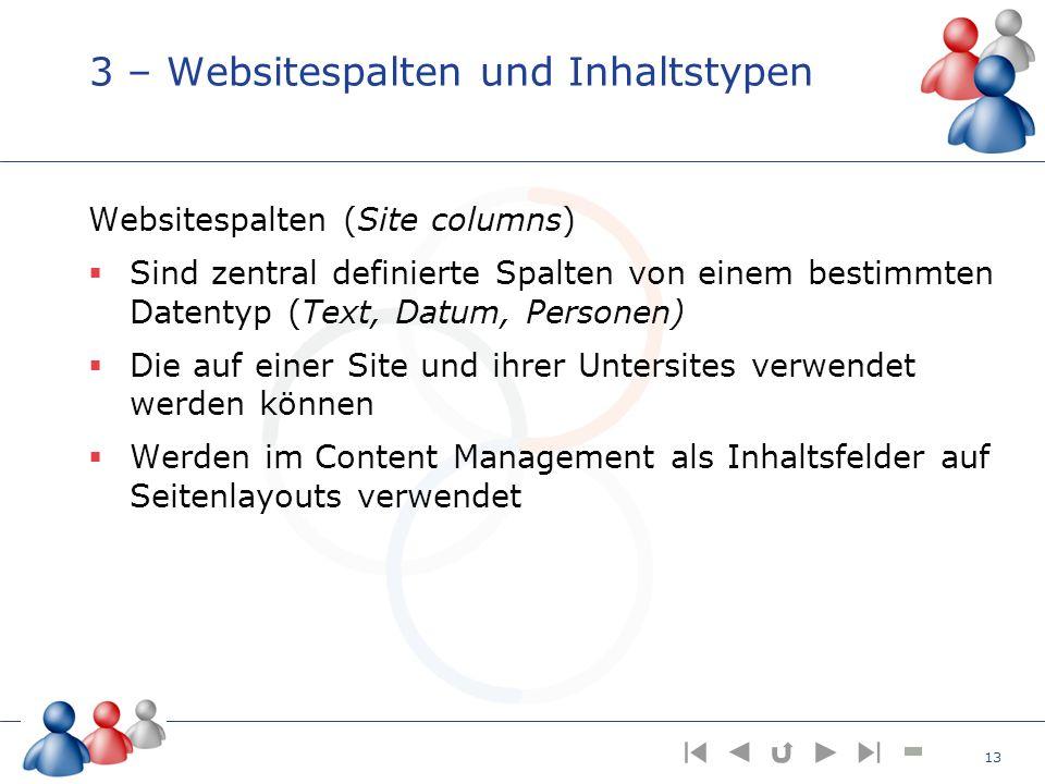 3 – Websitespalten und Inhaltstypen Websitespalten (Site columns) Sind zentral definierte Spalten von einem bestimmten Datentyp (Text, Datum, Personen