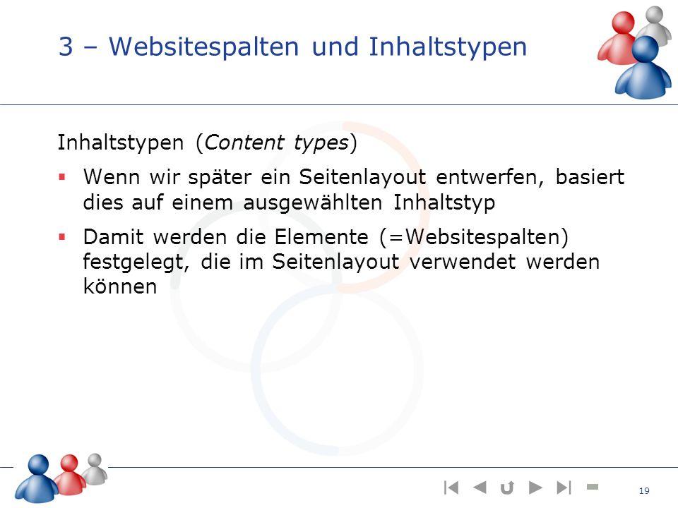 3 – Websitespalten und Inhaltstypen Inhaltstypen (Content types) Wenn wir später ein Seitenlayout entwerfen, basiert dies auf einem ausgewählten Inhal
