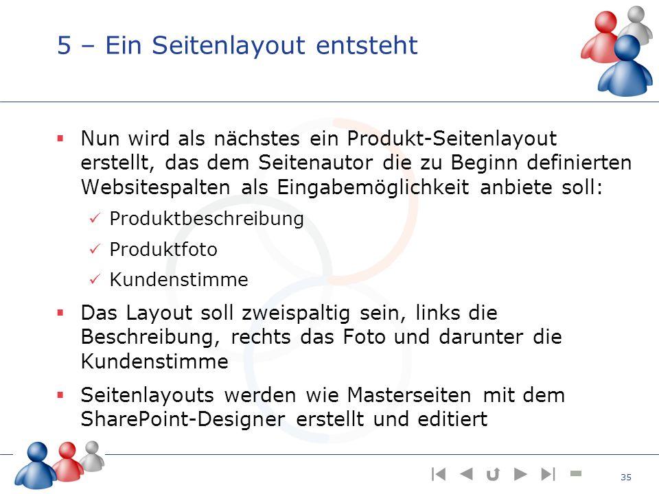5 – Ein Seitenlayout entsteht Nun wird als nächstes ein Produkt-Seitenlayout erstellt, das dem Seitenautor die zu Beginn definierten Websitespalten al