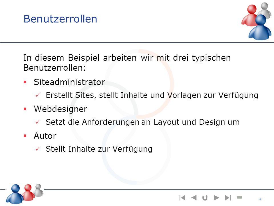 Benutzerrollen In diesem Beispiel arbeiten wir mit drei typischen Benutzerrollen: Siteadministrator Erstellt Sites, stellt Inhalte und Vorlagen zur Ve