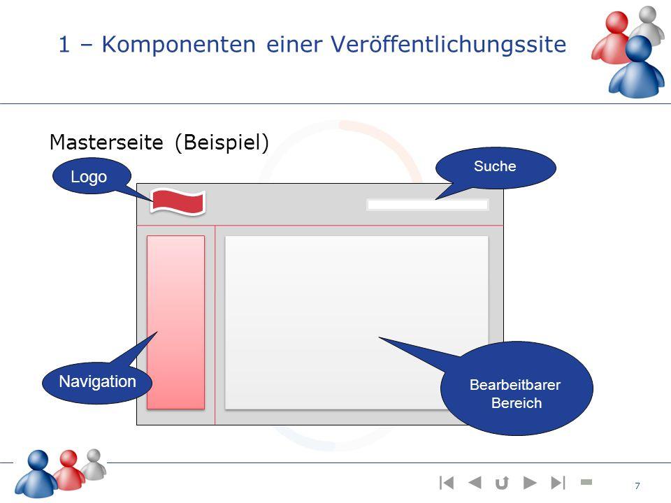 1 – Komponenten einer Veröffentlichungssite Das Seitenlayout (Page Layout) Definiert das Layout in den bearbeitbaren Bereichen der Masterseite Verwendet dafür die vom Server bereitgestellten Inhaltsfelder, z.B.