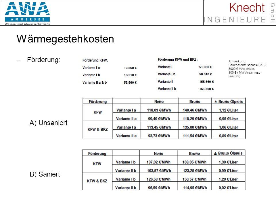 Biomasse in Nahwärmenetzen Wärmegestehkosten Förderung: A) Unsaniert B) Saniert Anmerkung: Baukostenzuschuss (BKZ): 3000 /Anschluss 100 / MW Anschluss