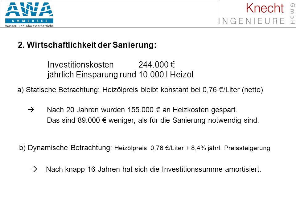 Biomasse in Nahwärmenetzen 2. Wirtschaftlichkeit der Sanierung: Investitionskosten 244.000 jährlich Einsparung rund 10.000 l Heizöl a) Statische Betra