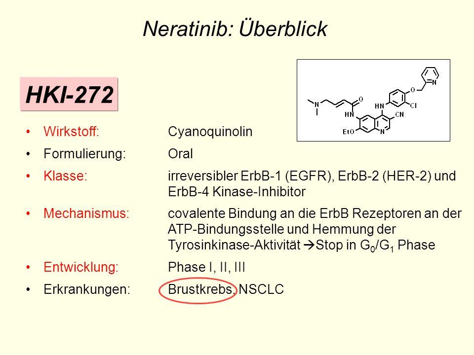 Wirkstoff: Cyanoquinolin Formulierung: Oral Klasse: irreversibler ErbB-1 (EGFR), ErbB-2 (HER-2) und ErbB-4 Kinase-Inhibitor Mechanismus: covalente Bin