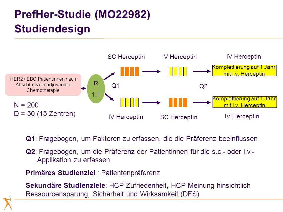 PrefHer-Studie (MO22982) Studiendesign HER2+ EBC Patientinnen nach Abschluss der adjuvanten Chemotherapie R 1:1 IV HerceptinSC Herceptin IV Herceptin