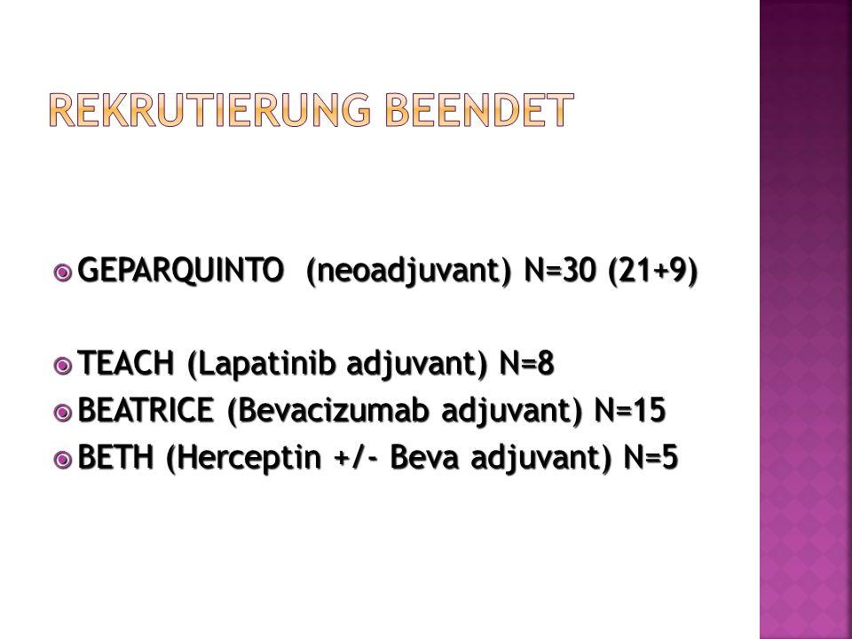 GEPARQUINTO (neoadjuvant) N=30 (21+9) GEPARQUINTO (neoadjuvant) N=30 (21+9) TEACH (Lapatinib adjuvant) N=8 TEACH (Lapatinib adjuvant) N=8 BEATRICE (Be