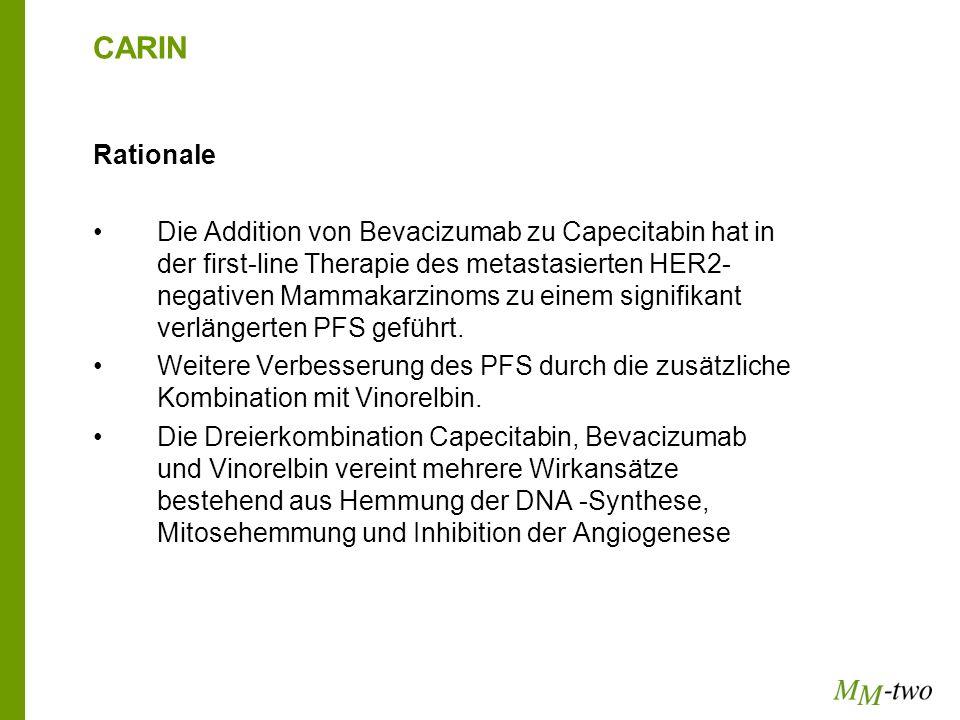 CARIN Rationale Die Addition von Bevacizumab zu Capecitabin hat in der first-line Therapie des metastasierten HER2- negativen Mammakarzinoms zu einem
