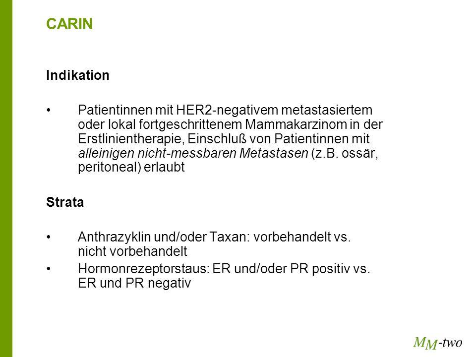 CARIN Indikation Patientinnen mit HER2-negativem metastasiertem oder lokal fortgeschrittenem Mammakarzinom in der Erstlinientherapie, Einschluß von Pa