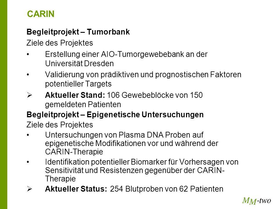 CARIN Begleitprojekt – Tumorbank Ziele des Projektes Erstellung einer AIO-Tumorgewebebank an der Universität Dresden Validierung von prädiktiven und p