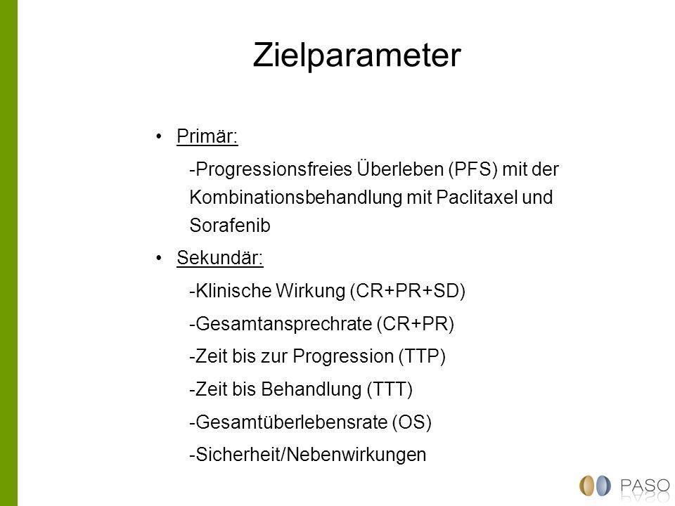 Zielparameter Primär: -Progressionsfreies Überleben (PFS) mit der Kombinationsbehandlung mit Paclitaxel und Sorafenib Sekundär: -Klinische Wirkung (CR