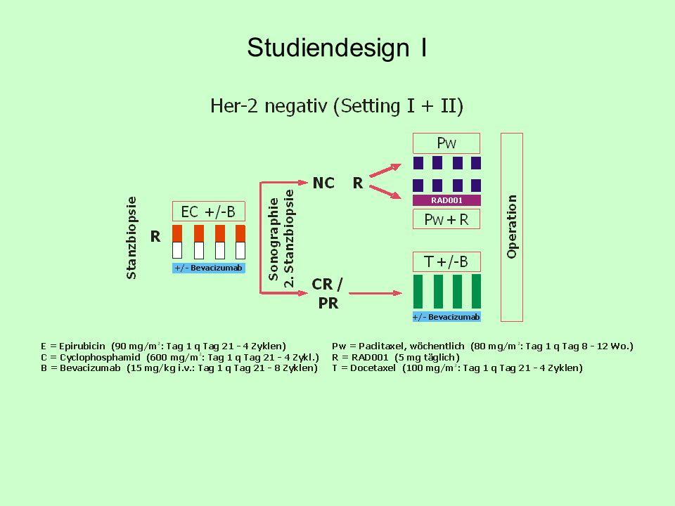 Postoperative Behandlung: endokrine Therapie und / oder Bisphosphonate (N A T A N-Studie) Studiendesign II