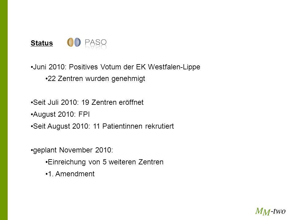 Status Juni 2010: Positives Votum der EK Westfalen-Lippe 22 Zentren wurden genehmigt Seit Juli 2010: 19 Zentren eröffnet August 2010: FPI Seit August