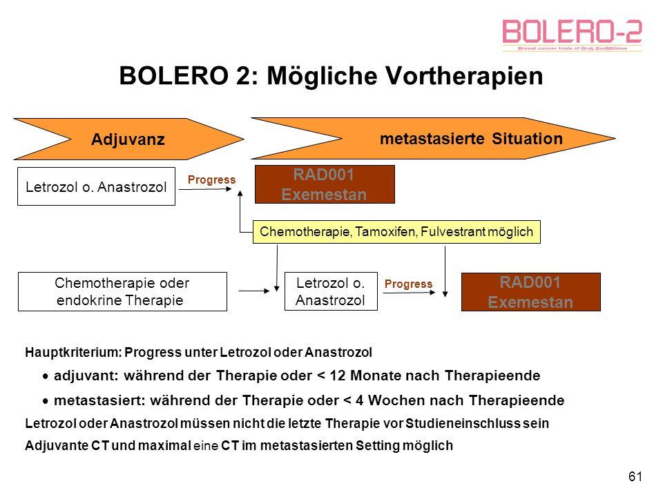 61 BOLERO 2: Mögliche Vortherapien Adjuvanz metastasierte Situation RAD001 Exemestan Letrozol o. Anastrozol RAD001 Exemestan Chemotherapie oder endokr