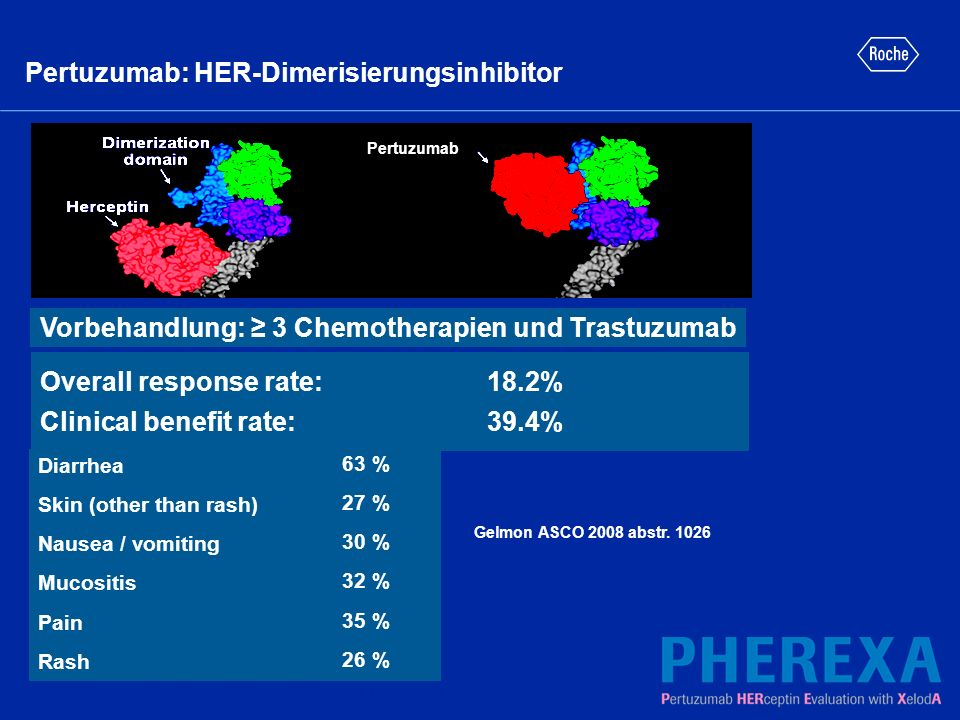 HER, human epidermal growth factor receptor Pertuzumab: HER-Dimerisierungsinhibitor Pertuzumab Overall response rate: 18.2% Clinical benefit rate: 39.