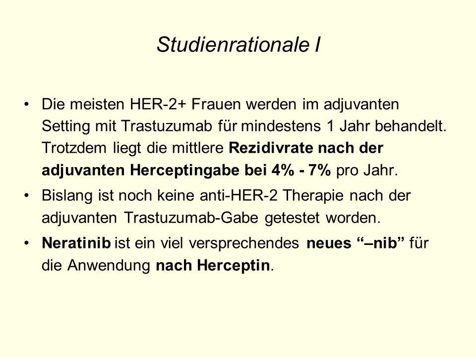 Studienrationale I Die meisten HER-2+ Frauen werden im adjuvanten Setting mit Trastuzumab für mindestens 1 Jahr behandelt. Trotzdem liegt die mittlere
