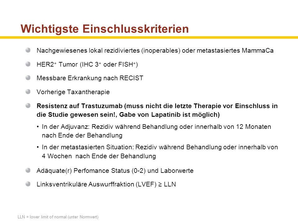 Wichtigste Einschlusskriterien Nachgewiesenes lokal rezidiviertes (inoperables) oder metastasiertes MammaCa HER2 + Tumor (IHC 3 + oder FISH + ) Messba