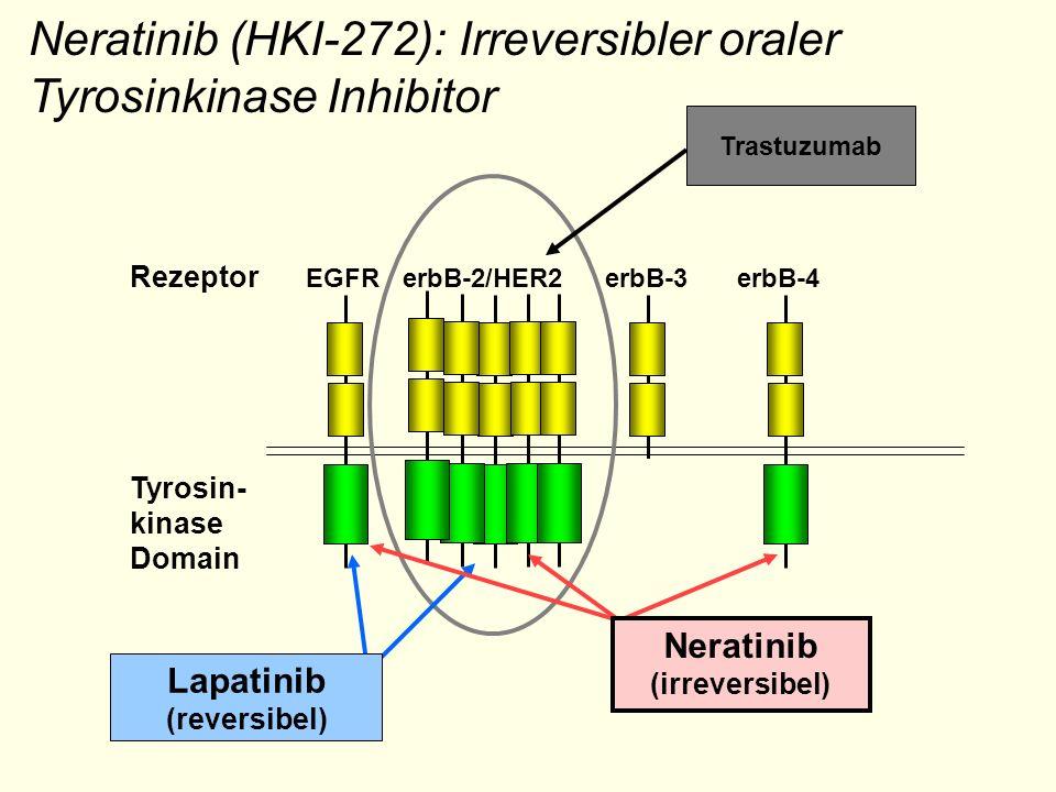 Wirkstoff: Cyanoquinolin Formulierung: Oral Klasse: irreversibler ErbB-1 (EGFR), ErbB-2 (HER-2) und ErbB-4 Kinase-Inhibitor Mechanismus: covalente Bindung an die ErbB Rezeptoren an der ATP-Bindungsstelle und Hemmung der Tyrosinkinase-Aktivität Stop in G 0 /G 1 Phase Entwicklung:Phase I, II, III Erkrankungen: Brustkrebs, NSCLC Neratinib: Überblick HKI-272