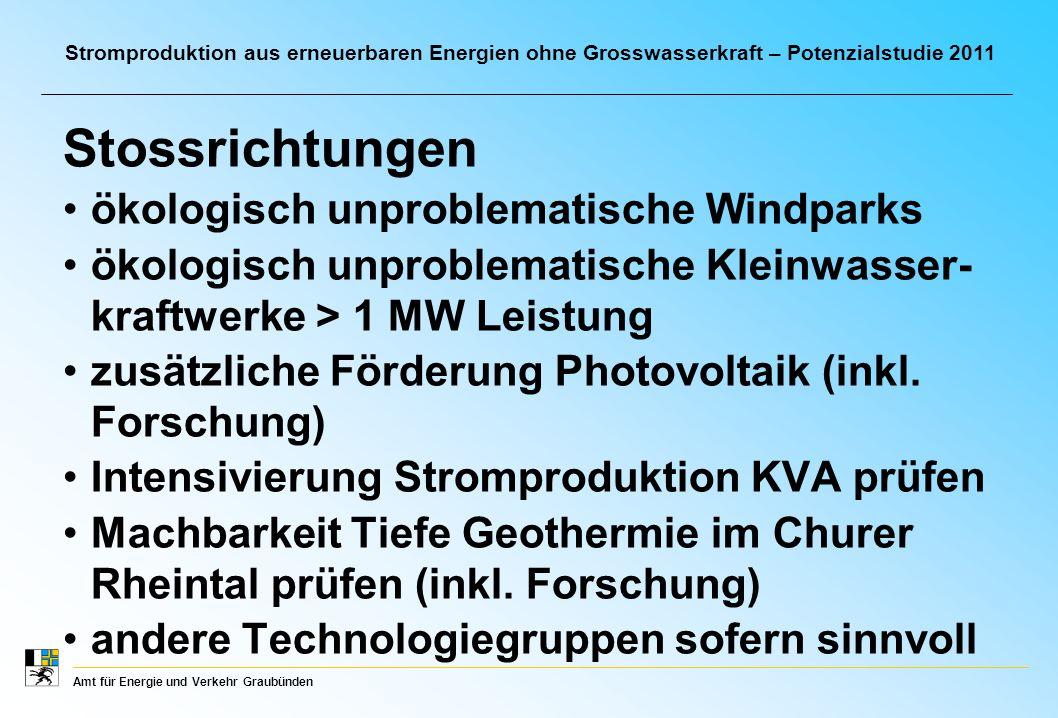 Amt für Energie und Verkehr Graubünden Stromproduktion aus erneuerbaren Energien ohne Grosswasserkraft – Potenzialstudie 2011 Stossrichtungen ökologisch unproblematische Windparks ökologisch unproblematische Kleinwasser- kraftwerke > 1 MW Leistung zusätzliche Förderung Photovoltaik (inkl.