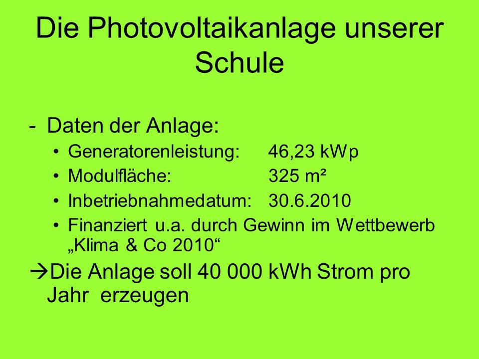 Die Photovoltaikanlage unserer Schule -Daten der Anlage: Generatorenleistung:46,23 kWp Modulfläche:325 m² Inbetriebnahmedatum:30.6.2010 Finanziert u.a