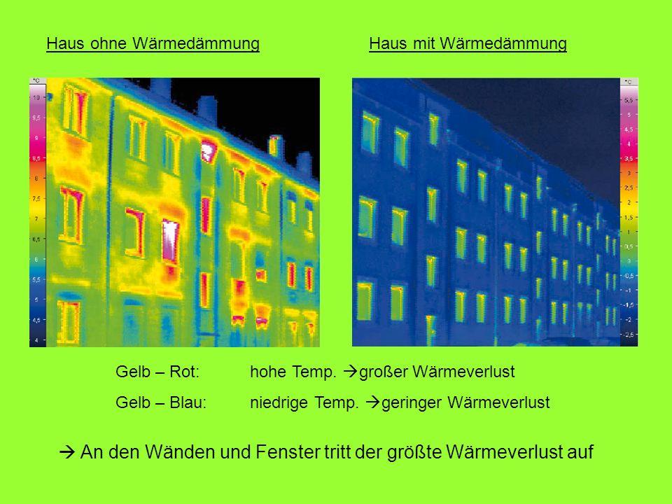 Gelb – Rot:hohe Temp. großer Wärmeverlust Gelb – Blau: niedrige Temp. geringer Wärmeverlust An den Wänden und Fenster tritt der größte Wärmeverlust au