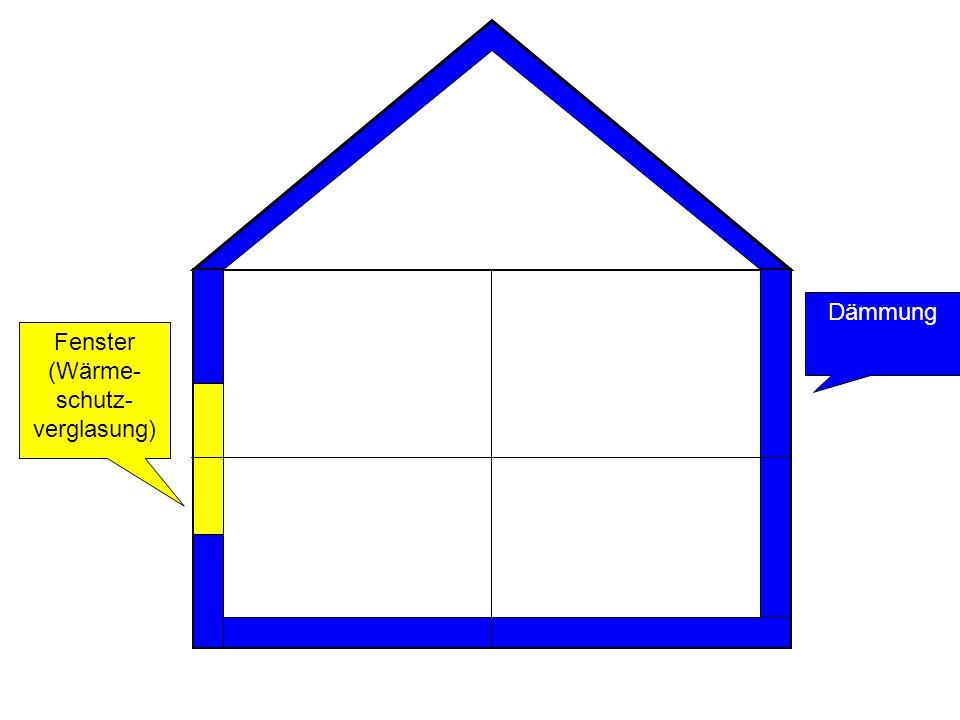 Dämmung Fenster (Wärme- schutz- verglasung)
