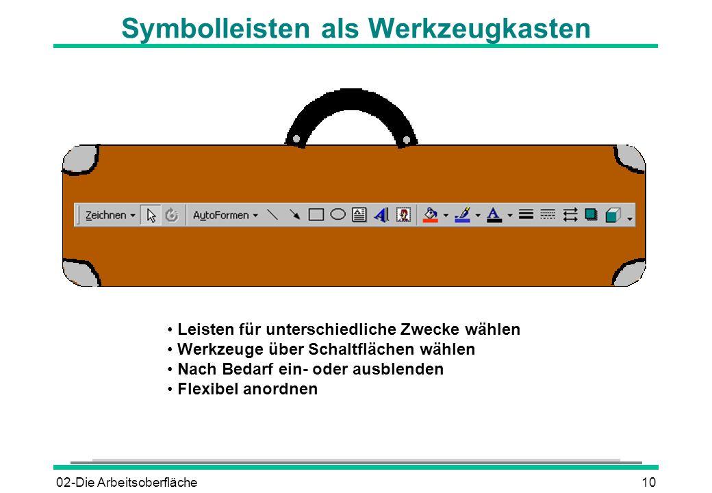 02-Die Arbeitsoberfläche10 Symbolleisten als Werkzeugkasten Leisten für unterschiedliche Zwecke wählen Werkzeuge über Schaltflächen wählen Nach Bedarf