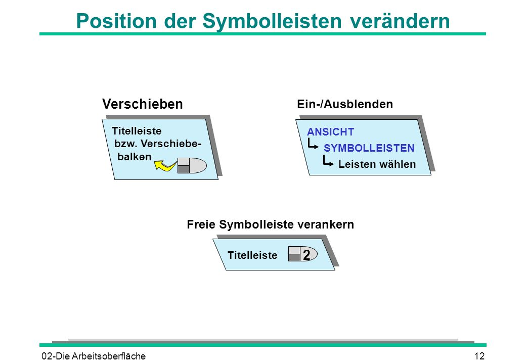 02-Die Arbeitsoberfläche12 Position der Symbolleisten verändern Ein-/Ausblenden ANSICHT SYMBOLLEISTEN Leisten wählen Verschieben Titelleiste bzw. Vers