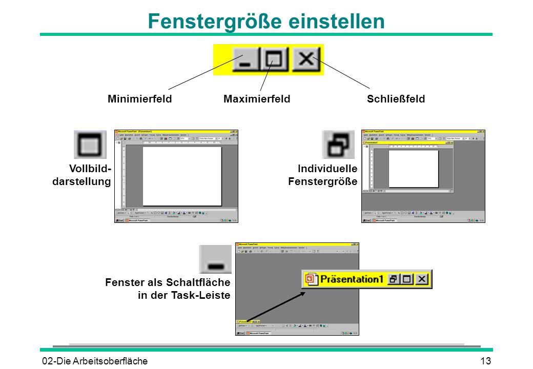 02-Die Arbeitsoberfläche13 Fenstergröße einstellen MinimierfeldMaximierfeldSchließfeld Vollbild- darstellung Individuelle Fenstergröße Fenster als Sch