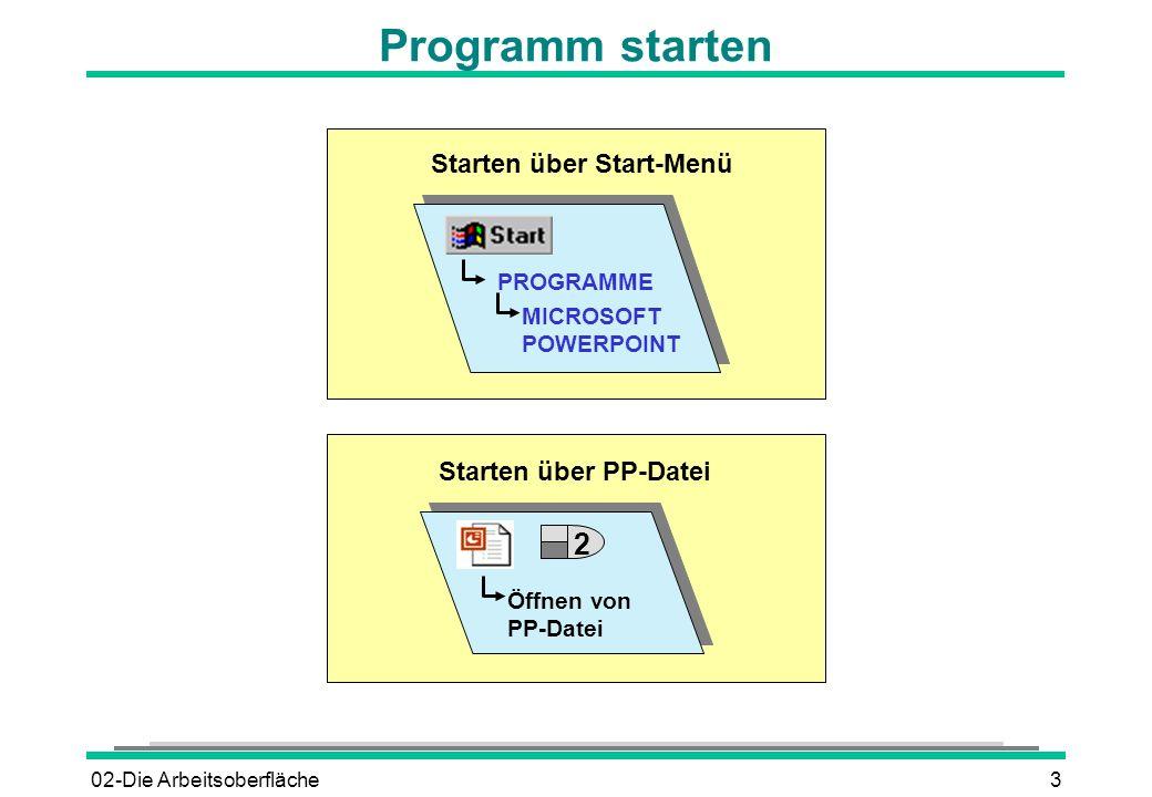 02-Die Arbeitsoberfläche3 Programm starten PROGRAMME MICROSOFT POWERPOINT Starten über Start-Menü Starten über PP-Datei Öffnen von PP-Datei 2